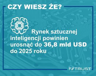 Allianz Artificial Inteligence - inwestuj w sztuczną inteligencję